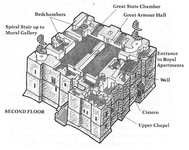 Cutaway on Medieval Castle Diagram